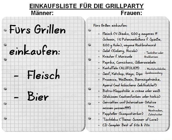 einkaufsliste-fuer-die-grillparty--maenner--frauen
